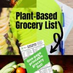 Various fruits and vegetables, with text overlay that says Plant-Based Grocery List
