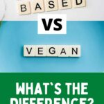 """Text that says, """"Plant-Based Vs Vegan, What's the Difference?"""""""